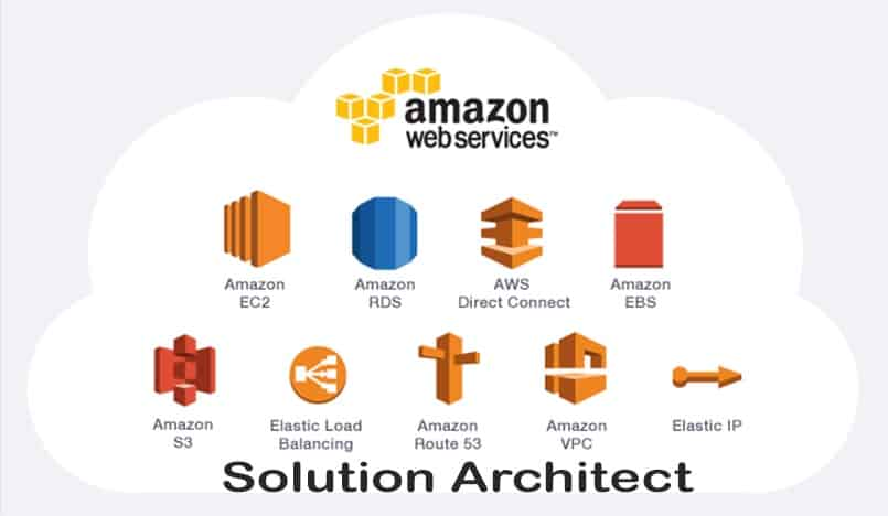 AWS Certified Solutions Architect: Associate