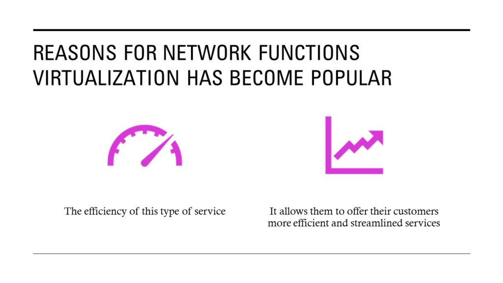 Reasons for Network Functions Virtualization has become Popular