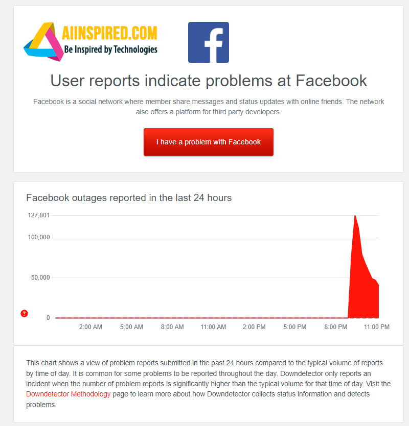 Facebook Outage From downdetector
